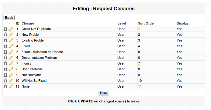 Request Closures